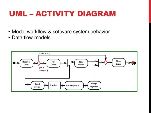 Bpmn to uml uml activity diagram basic constructs of uml ad 20 ccuart Image collections