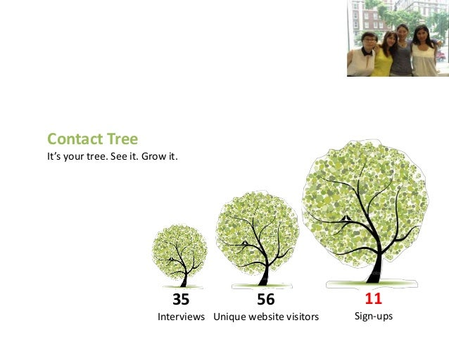Contact Tree It's your tree. See it. Grow it. 35 Interviews 56 Unique website visitors 11 Sign-ups