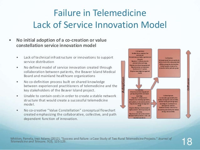 service innovation in healthcare Innovations in health care services: caalyx aimed to provide healthcare innovation by extending a review of the state-of-the-art on health care services was.