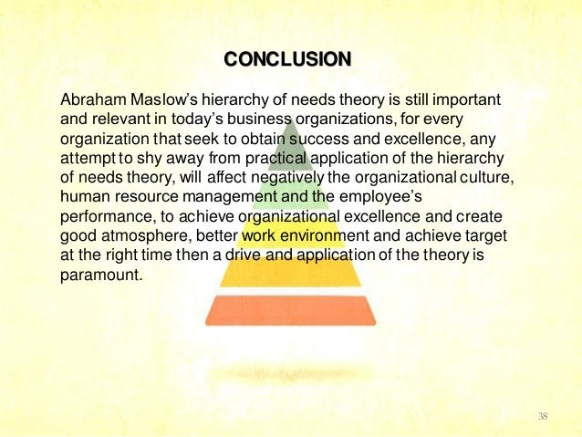 Abraham maslow hierarchy of needs essay
