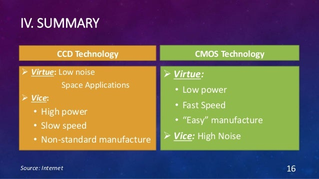 IV. SUMMARY CCD Technology  Virtue: Low noise Space Applications  Vice: • High power • Slow speed • Non-standard manufac...