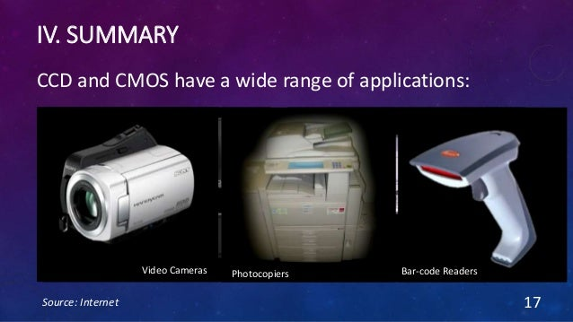 Photographic Cameras IV. SUMMARY CCD and CMOS have a wide range of applications: Source: Internet 17 CCTV Cameras Video Ca...