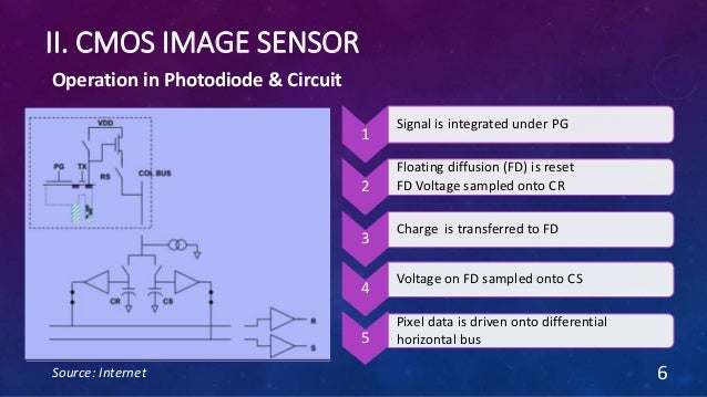 II. CMOS IMAGE SENSOR Source: Internet 6 Operation in Photodiode & Circuit 1 Signal is integrated under PG 2 Floating diff...
