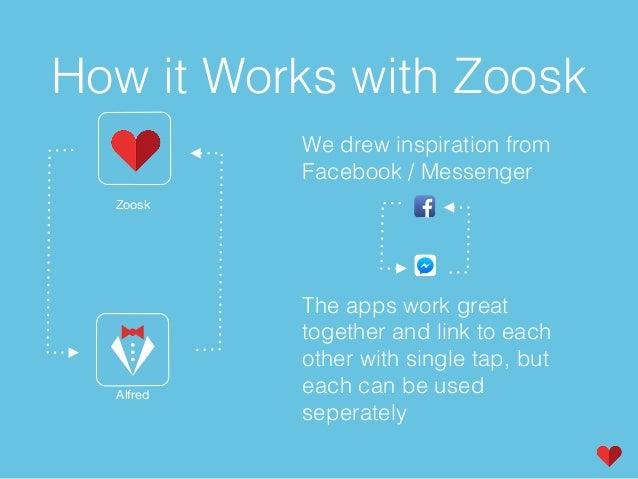 Facebook zoosk with sign in Block Zoosk