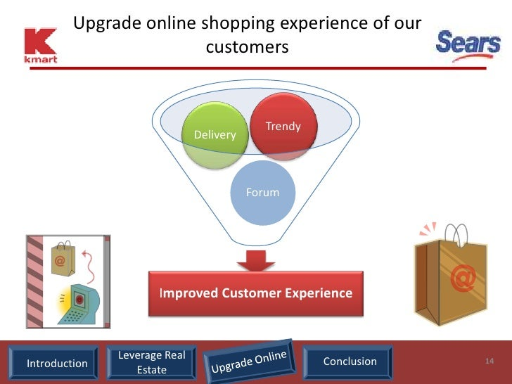 Upgrade online shopping experience of our                          customers                                              ...