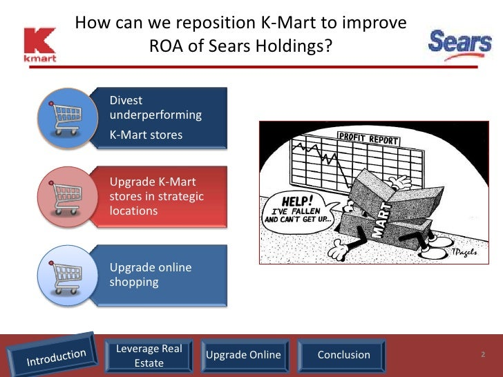 How can we reposition K-Mart to improve         ROA of Sears Holdings?      Divest     underperforming     K-Mart stores  ...