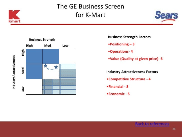 The GE Business Screen                                                             for K-Mart                             ...