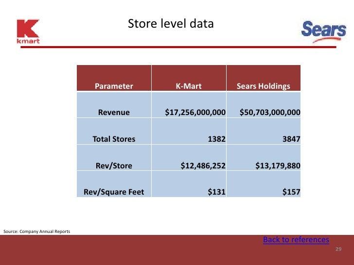 Store level data                                       Parameter         K-Mart          Sears Holdings                   ...