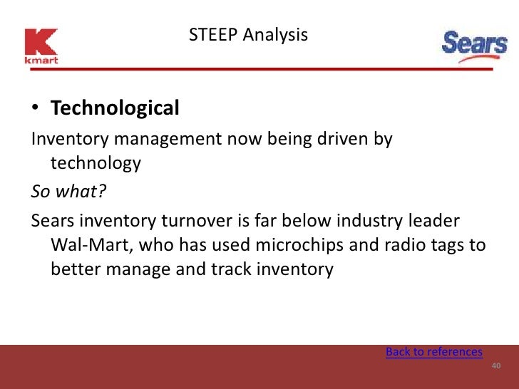 STEEP Analysis   • Technological Inventory management now being driven by   technology So what? Sears inventory turnover i...