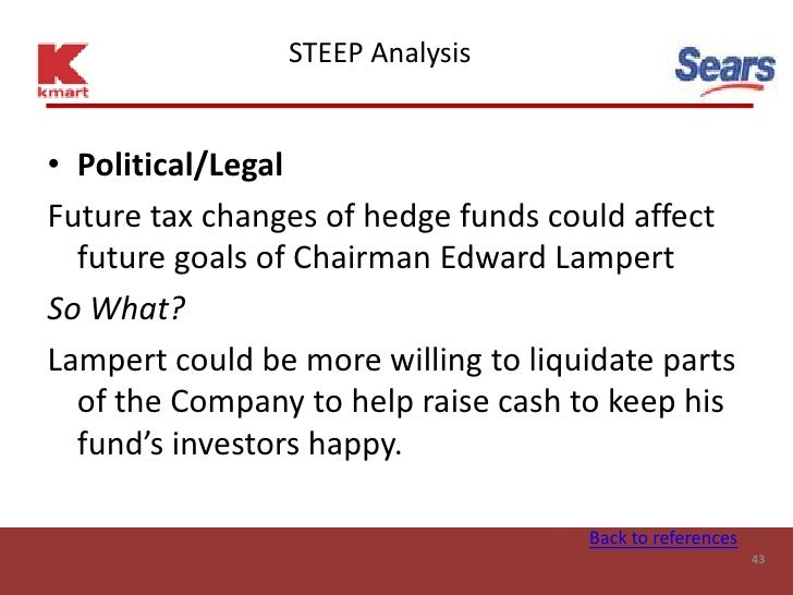 STEEP Analysis   • Political/Legal Future tax changes of hedge funds could affect   future goals of Chairman Edward Lamper...