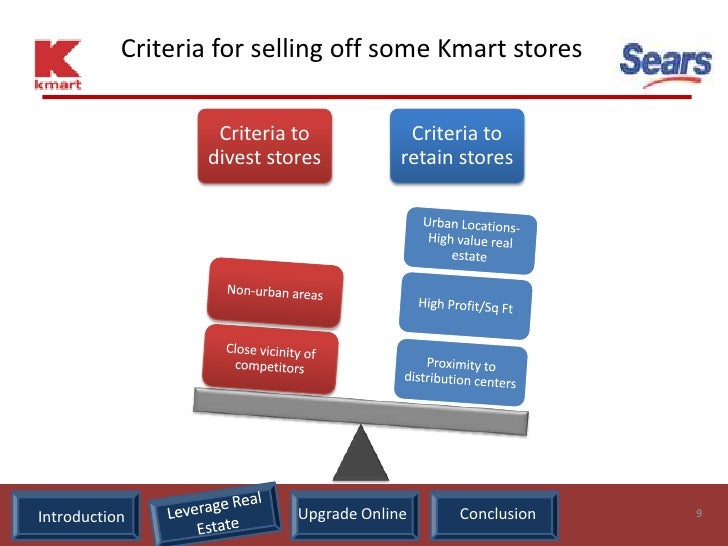 Criteria for selling off some Kmart stores                     Criteria to            Criteria to                   divest...