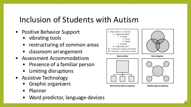 autism inclusion thesis For inclusion in honors theses by an authorized administrator of  this paper  describes autism spectrum disorder (asd) including diagnostic.