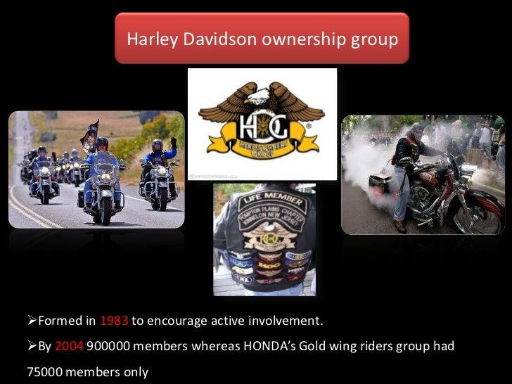 Harley davidson hbr case study