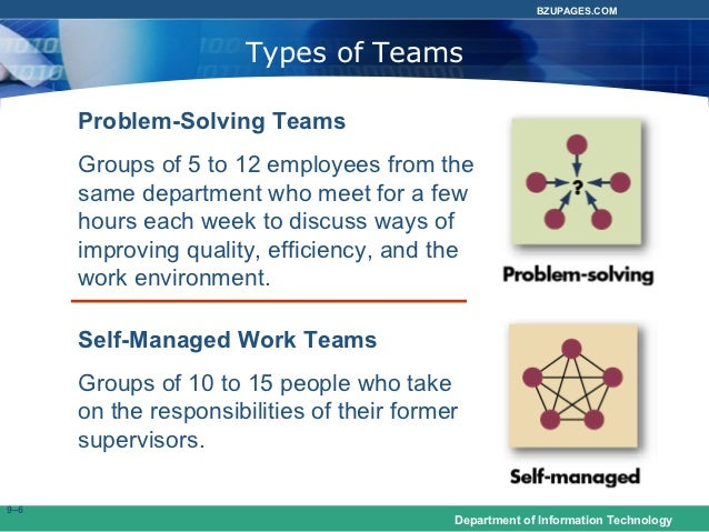 characteristics of a self managed work team Group assignment #1 enio kurizo 300785535 definition and characteristics of a high performing self-managed work team in the business world self-managed teams are very common they are defined as a group of individuals or employees who are responsible for all of the aspects of producing or delivering service.