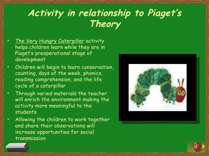 kindergarten and piaget Or should we try developing creative and innovative minds, capable of discovery from the preschool age on, throughout life no doubt, piaget would be at odds with those politicians who control formal education and prefer learning as a means of providing a skilled workforce.