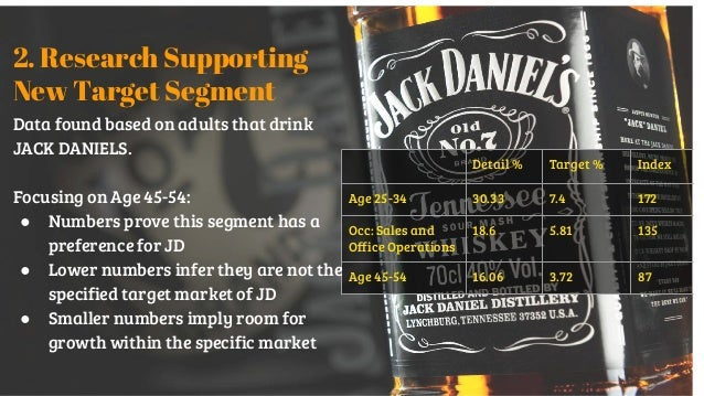 17d572c099520 Advertising 405 - Media Pitch - Jack Daniels Old No.7 Whiskey