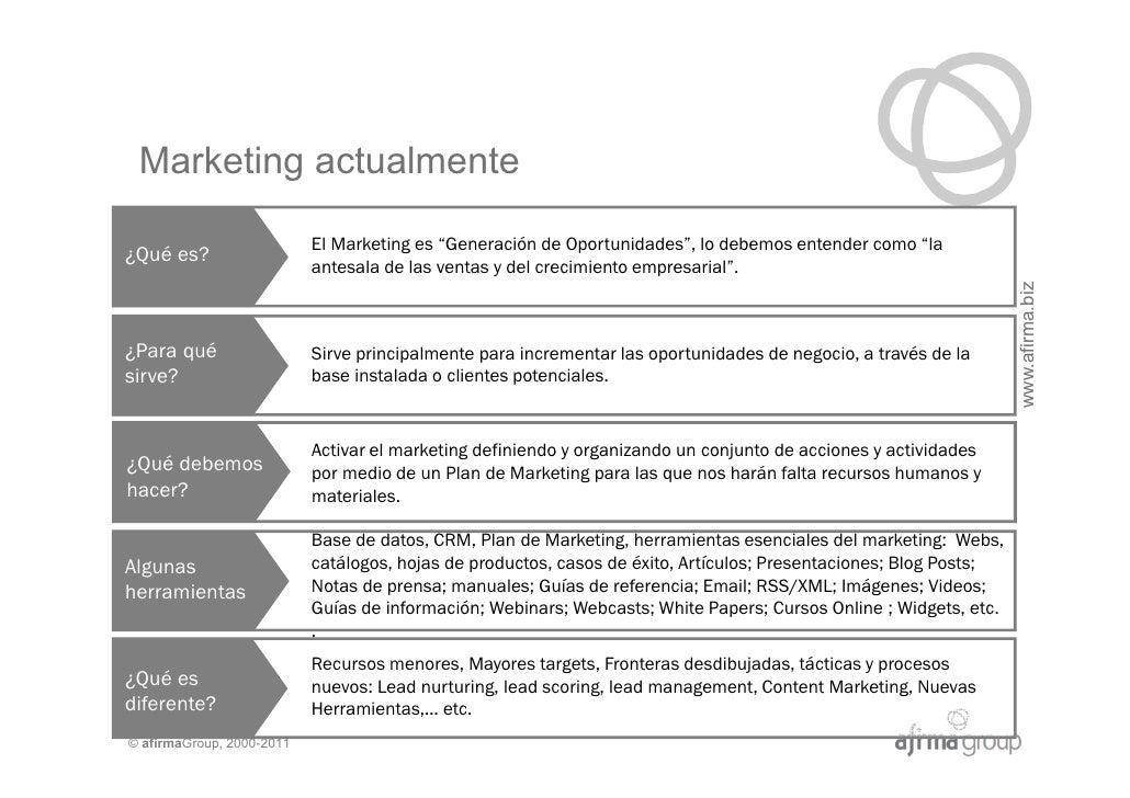 Tea & marketing medios sociales Slide 3