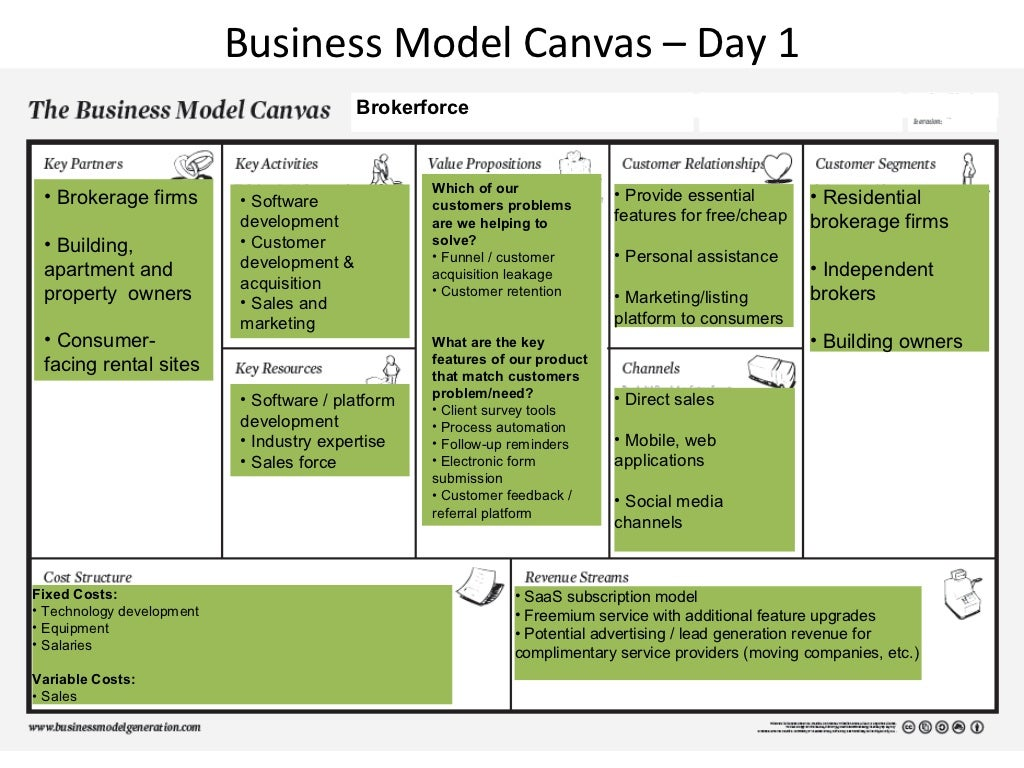 market analysis sample business plan template of business plan