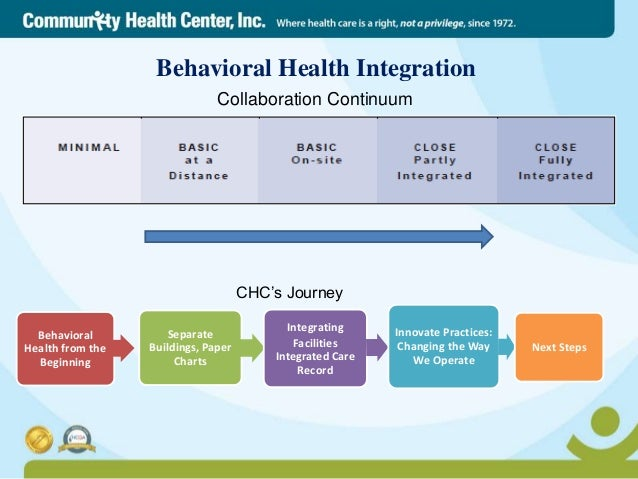 Advancing Team Based Care Achieving Full Integration Of