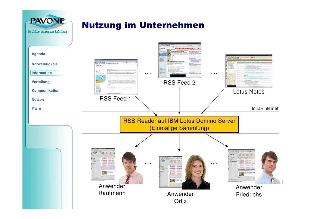 Nutzung im Unternehmen   Agenda  Notwendigkeit                                   …                     … Information  Vert...