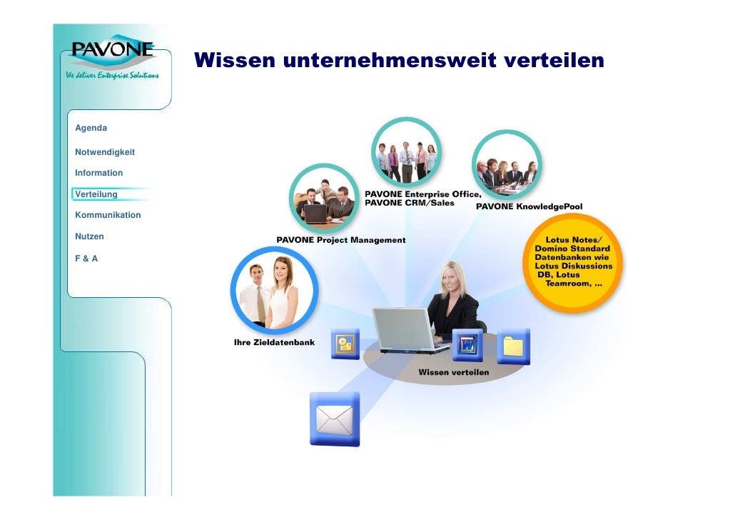 Wissen unternehmensweit verteilen   Agenda  Notwendigkeit  Information  Verteilung  Kommunikation  Nutzen  F&A