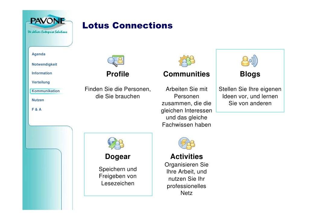 Lotus Connections   Agenda  Notwendigkeit                         Profile             Communities                   Blogs ...