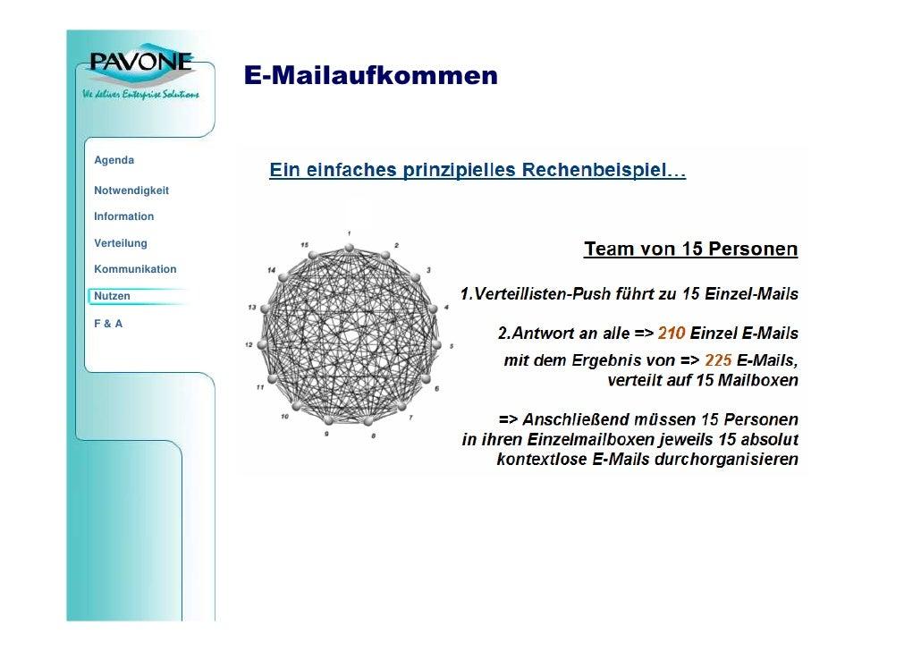E-Mailaufkommen   Agenda  Notwendigkeit  Information  Verteilung  Kommunikation  Nutzen  F&A