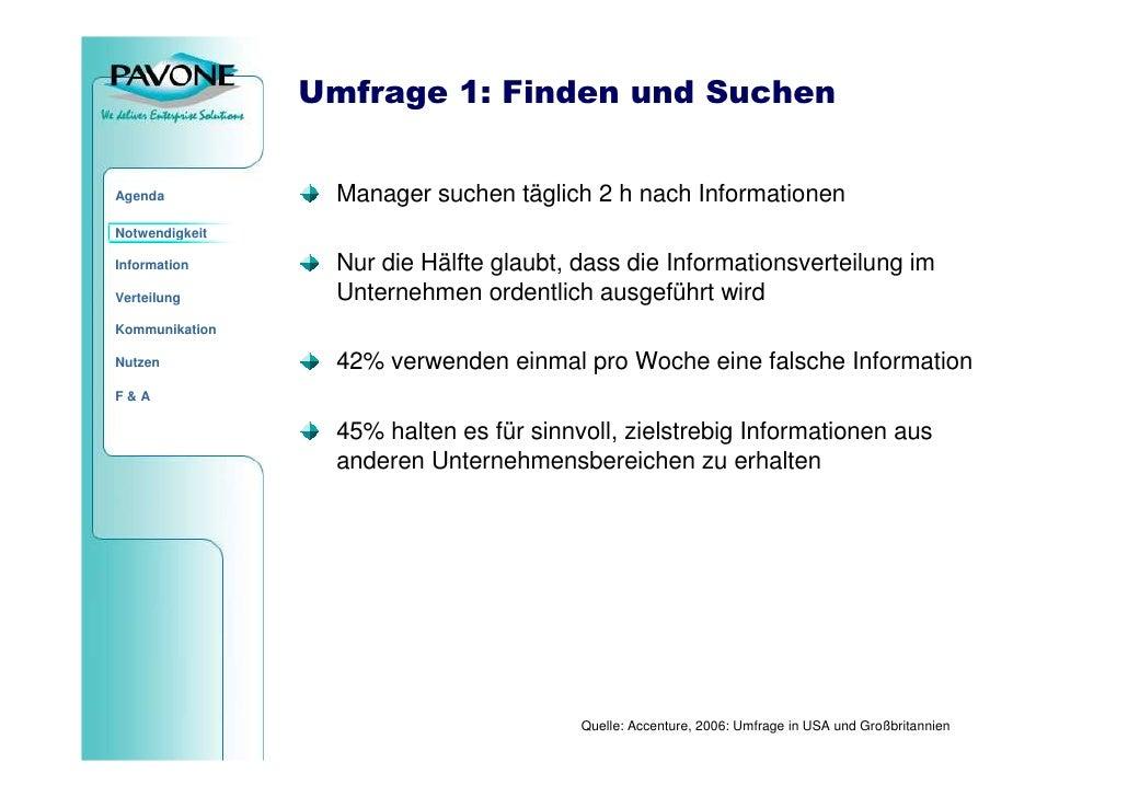 Umfrage 1: Finden und Suchen                    Manager suchen täglich 2 h nach Informationen Agenda  Notwendigkeit       ...