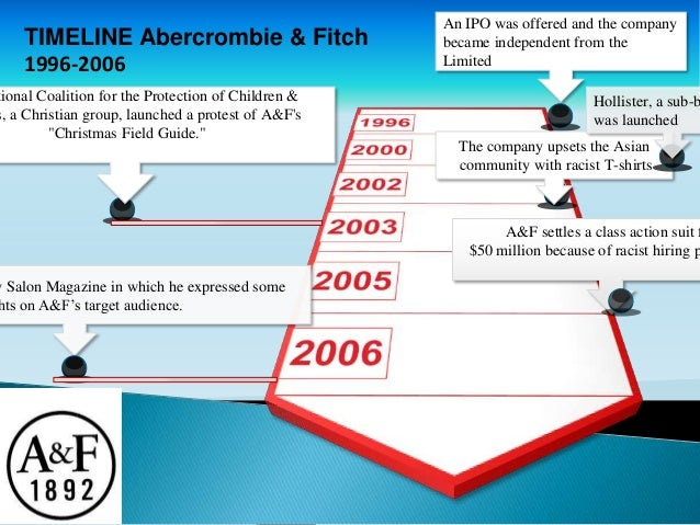 abercrombie fitch executive summary Updated insider trading data about abercrombie & fitch co - including anf insider transactions like stocks held, purchased and sold.