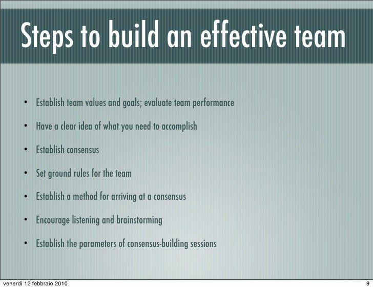 how to make an effective team