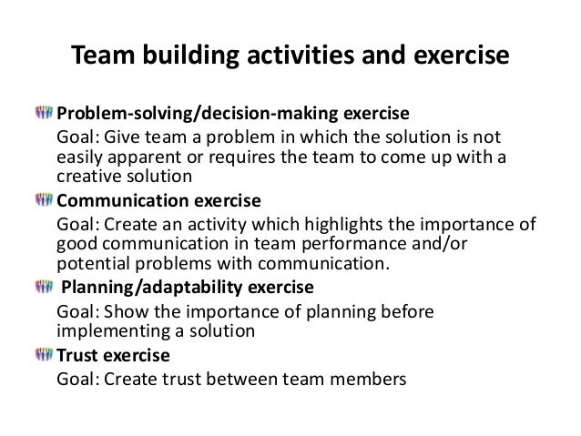 importance of team building The concept of team roles is something that we see as integral to getting the the team building process right everybody talks about team building, but how many people actually take the time to get the roots of what actually makes a team tick.