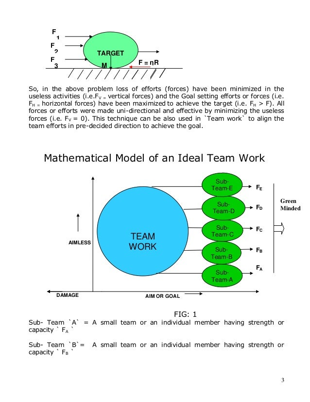 case studies on team building with questions Question: which professional mba courses, events, self-assessments or  experiential activities (challengeworks, disaster city, international experience,  and.