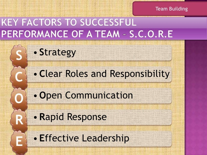 effective team leadership essay A leader is someone who leads strongly, but is not bossy someone, who is admirable but not superior, someone who gets the job done, but does not rush.