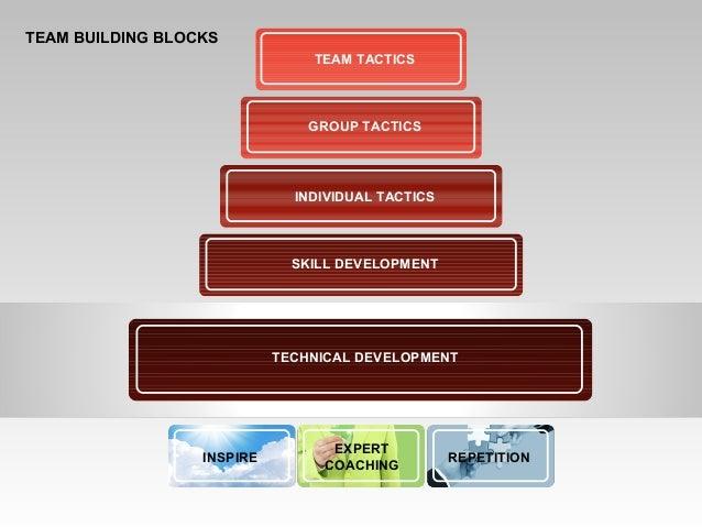 Team Building For Diagrams Download Wiring Diagrams