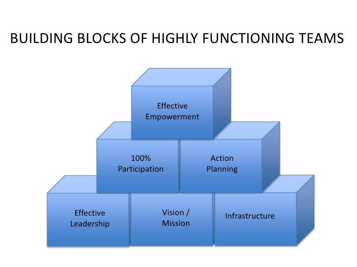Finance Illustrations and Clip Art. 935,903 Finance ... |Team Building Blocks Graphics