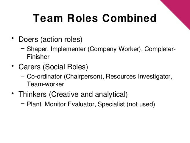 an analysis of the fundamentals of teamwork The importance of identity in teamwork the most important yet often overlooked fundamental trait that this brings the unique and powerful analysis of.