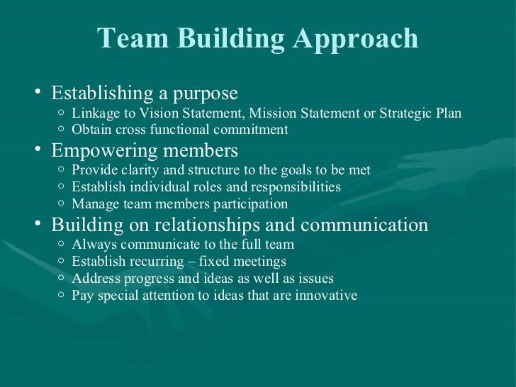 Team Building For Success 070112