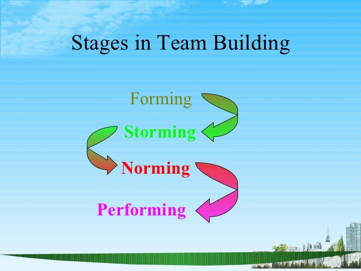 team building ppt mba 2009