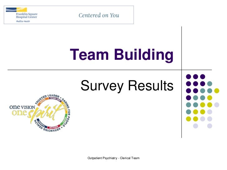 Team Building Survey Results  Outpatient Psychiatry - Clerical Team