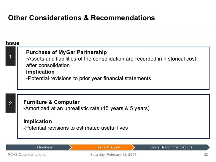 Accounting Implication Of Consolidation