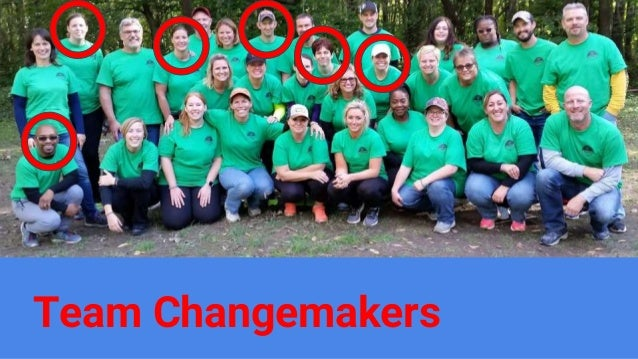 Team Changemakers