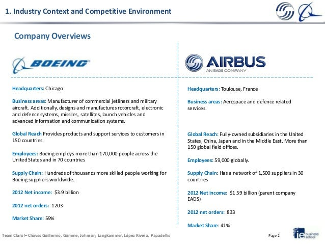 boeing value chain analysis essays Free business essay boeing aircraft technology essay boeing- business strategy introduction boeing is the largest producer of commercial value-chain analysis.
