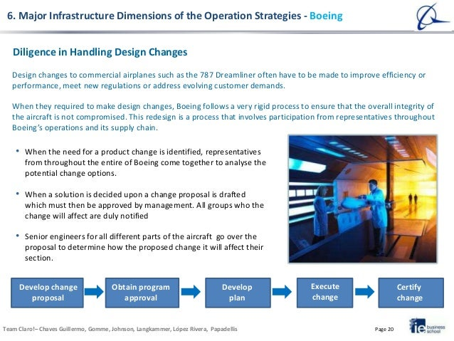 management planning the boeing company Welcome to the official corporate site for the world's largest aerospace company and leading manufacturer of commercial jetliners and defense, space and security systems.