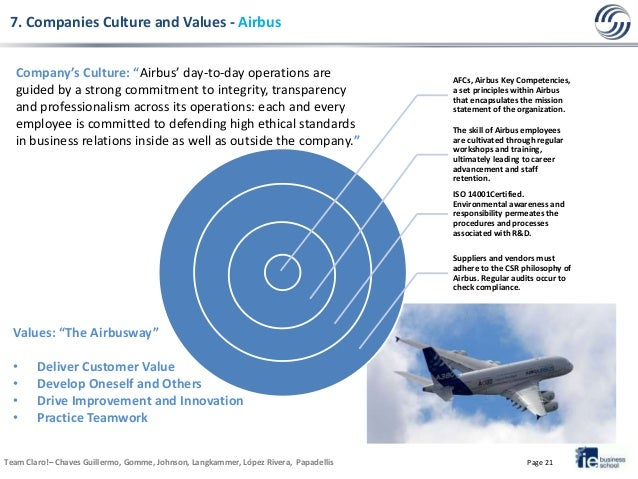boeing operations management operational excellence | supply chain | risk management  olin business  school's supply chain management research center, the boeing center for.