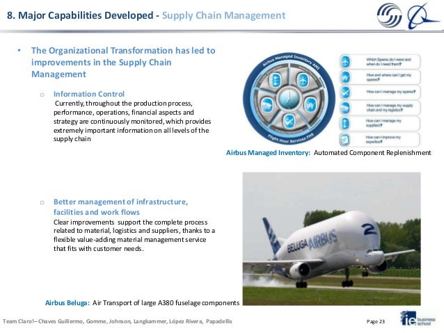 airbus operations management analysis Mgt613 operations management week 4 assignment: analysis (website): om in the news: airbus tags analysis paper aignment week operations management.