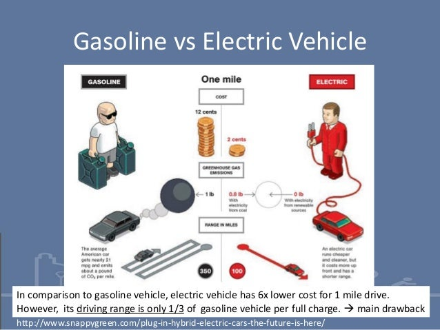 a comparison of electric vehicles and gas powered cars in modern transportation Comparison of modern cng  most natural gas powered transit buses duty vehicle market to implement hybrid-electric technology.