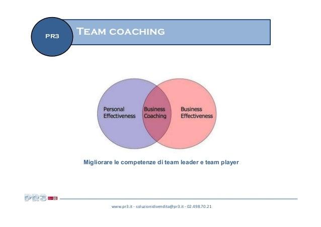 www.pr3.it - soluzionidivendita@pr3.it - 02.498.70.21 Team coachingPR3 Migliorare le competenze di team leader e team play...