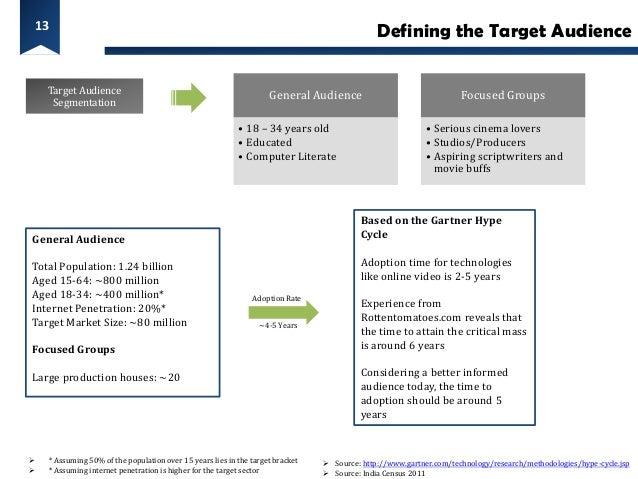 13                                                                                              Defining the Target Audien...