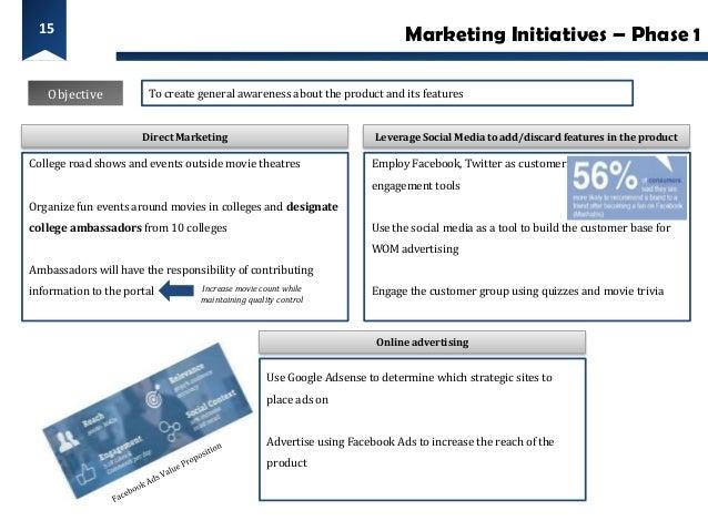 15                                                                             Marketing Initiatives – Phase 1   Objective...