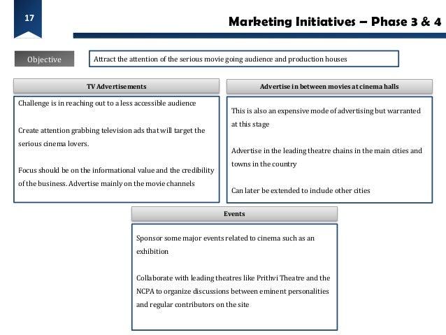 17                                                                   Marketing Initiatives – Phase 3 & 4  Objective       ...